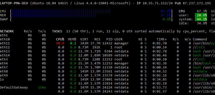Glances Installation und Vorstellung Ubuntu 20.04 LTS | Real Time Monitoring Tool für Linux